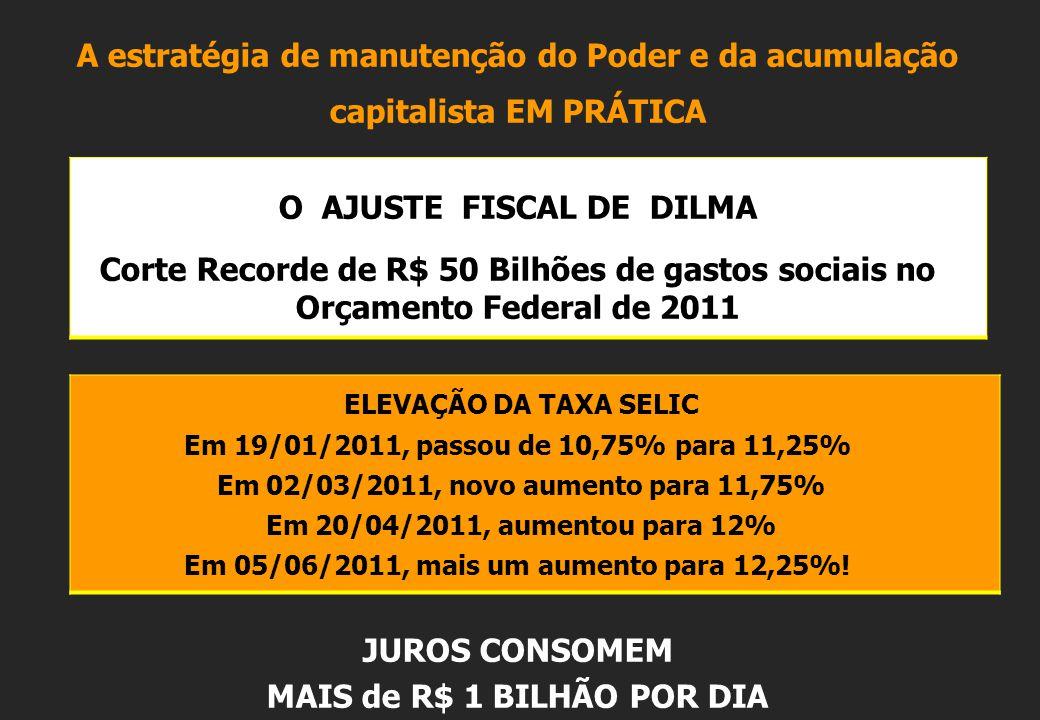 A estratégia de manutenção do Poder e da acumulação capitalista EM PRÁTICA O AJUSTE FISCAL DE DILMA Corte Recorde de R$ 50 Bilhões de gastos sociais no Orçamento Federal de 2011 ELEVAÇÃO DA TAXA SELIC Em 19/01/2011, passou de 10,75% para 11,25% Em 02/03/2011, novo aumento para 11,75% Em 20/04/2011, aumentou para 12% Em 05/06/2011, mais um aumento para 12,25%.