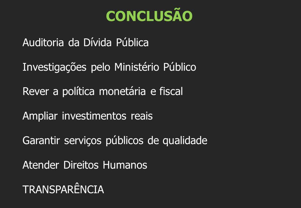 CONCLUSÃO Auditoria da Dívida Pública Investigações pelo Ministério Público Rever a política monetária e fiscal Ampliar investimentos reais Garantir serviços públicos de qualidade Atender Direitos Humanos TRANSPARÊNCIA