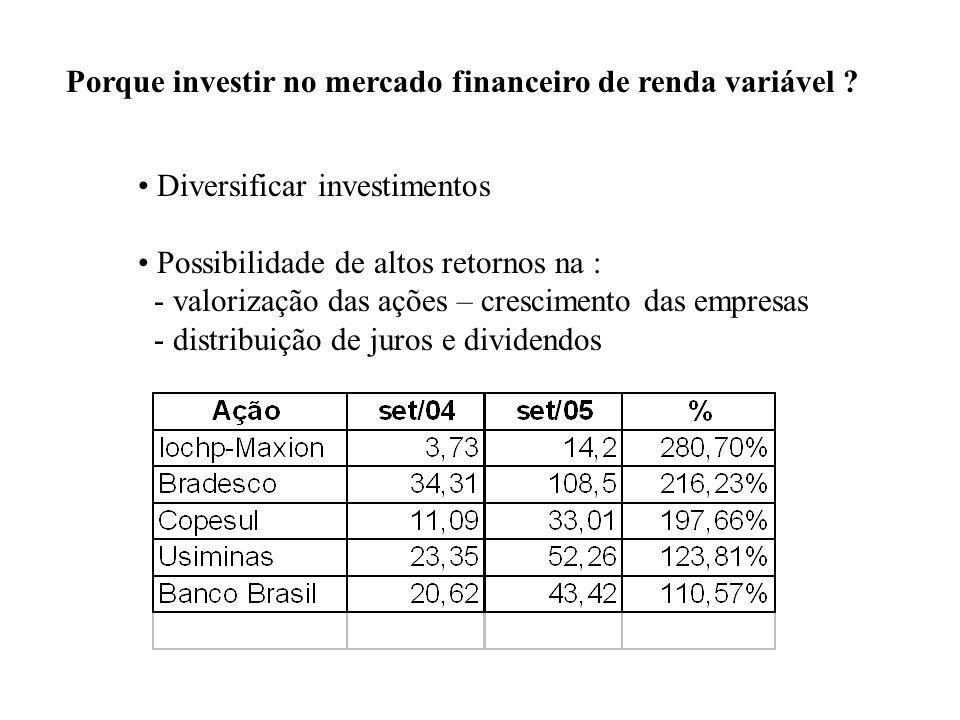 Porque investir no mercado financeiro de renda variável .