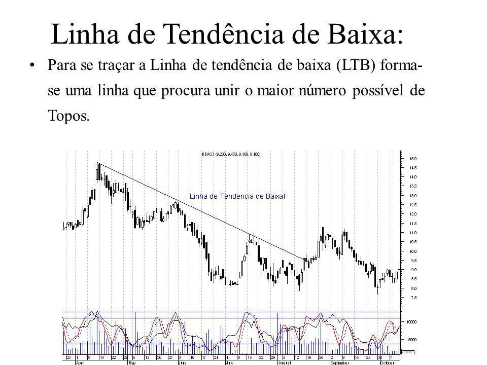 SITES RELACIONADOS : www.bovespa.com.br www.cjb.com.br www.econofinance.com.br www.viptrade.com.br www.timing.com.br www.leandrostormer.com.br www.investhouse.com.br www.guiadeinvestimento.com.br www.valor.com.br http:/emacao.folha.uol.com.br