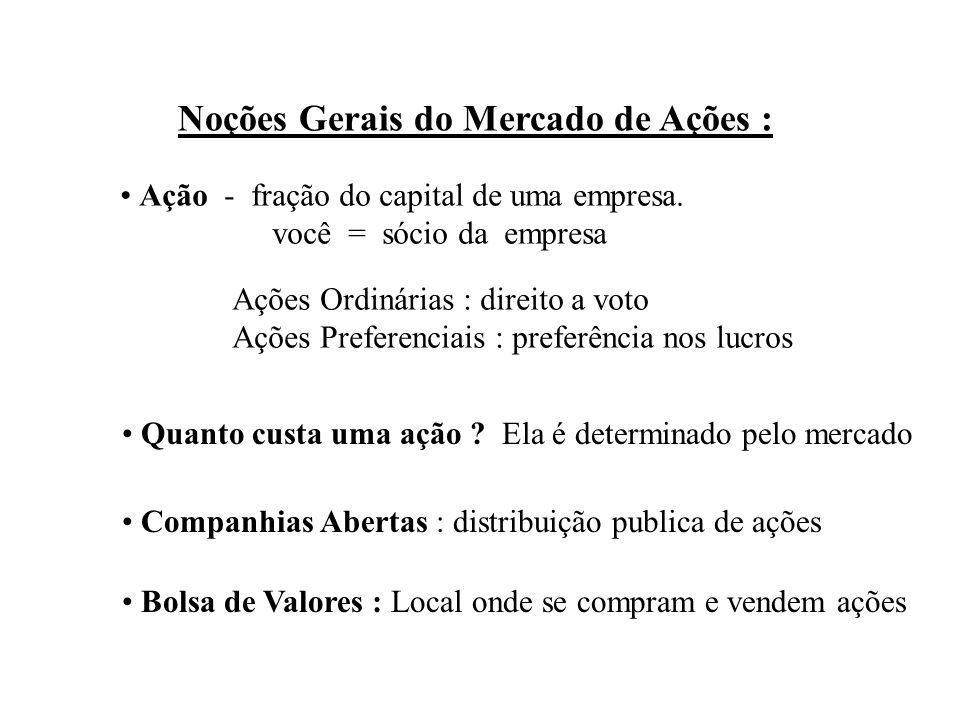 Noções Gerais do Mercado de Ações : • Ação - fração do capital de uma empresa.
