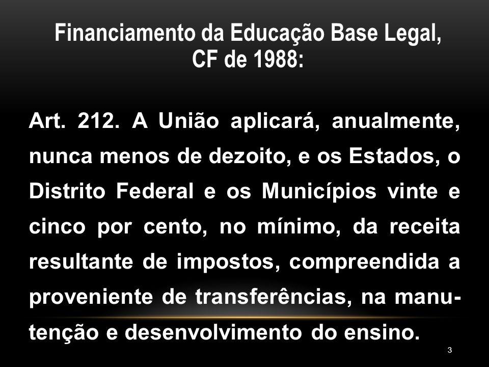 FINACIAMENTO DA EDUCAÇÃO E CONTROLE SOCIAL O que é necessário para ter uma educação pública? 1.Legislação (leis, resoluções, decretos, etc.) ; 2.Finan