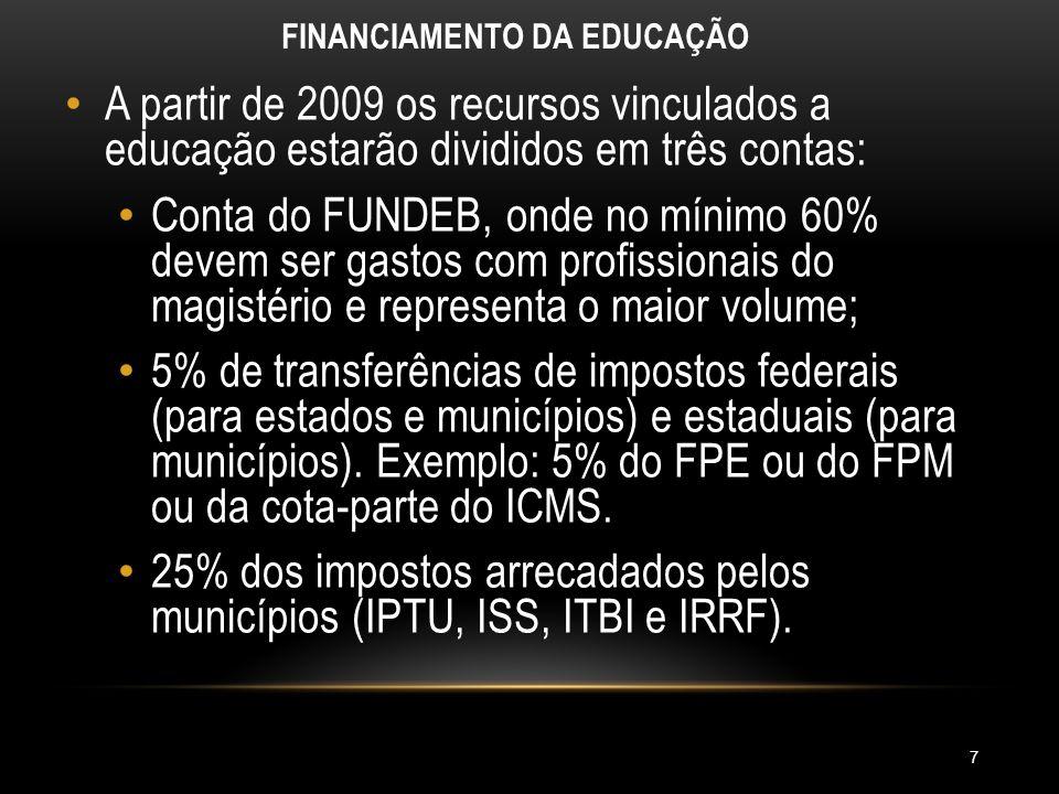 § 5º A educação básica pública terá como fonte adicional de financiamento a contribuição social do salário-educação, recolhida pelas empresas na forma