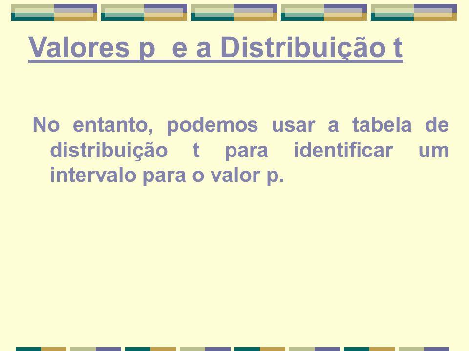 No entanto, podemos usar a tabela de distribuição t para identificar um intervalo para o valor p. Valores p e a Distribuição t