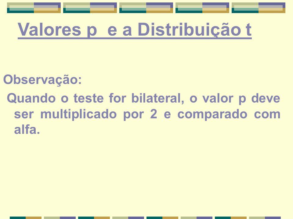Observação: Quando o teste for bilateral, o valor p deve ser multiplicado por 2 e comparado com alfa. Valores p e a Distribuição t