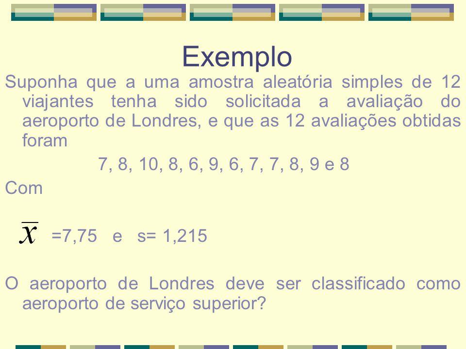 Exemplo Foi utilizado um nível de significância de 0,05.