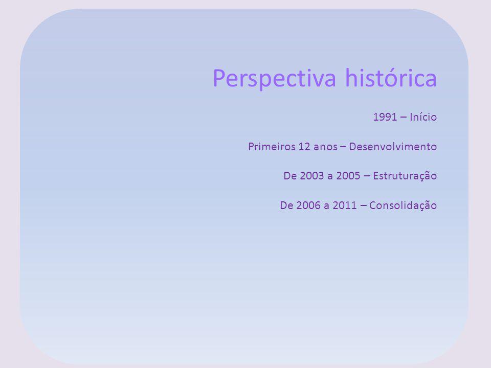 Perspectiva histórica 1991 – Início Primeiros 12 anos – Desenvolvimento De 2003 a 2005 – Estruturação De 2006 a 2011 – Consolidação