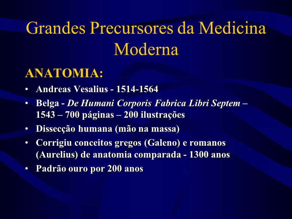 Grandes Precursores da Medicina Moderna ANATOMIA: •Andreas Vesalius - 1514-1564 •Belga - De Humani Corporis Fabrica Libri Septem – 1543 – 700 páginas