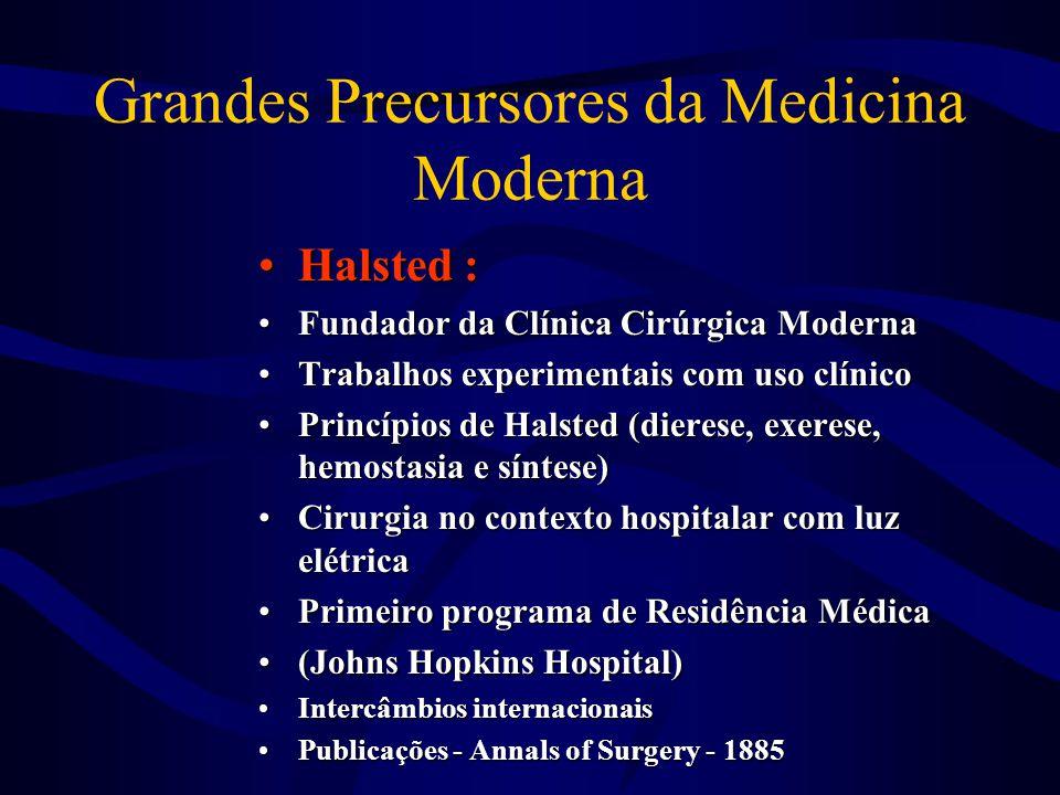 Grandes Precursores da Medicina Moderna •Halsted : •Fundador da Clínica Cirúrgica Moderna •Trabalhos experimentais com uso clínico •Princípios de Hals