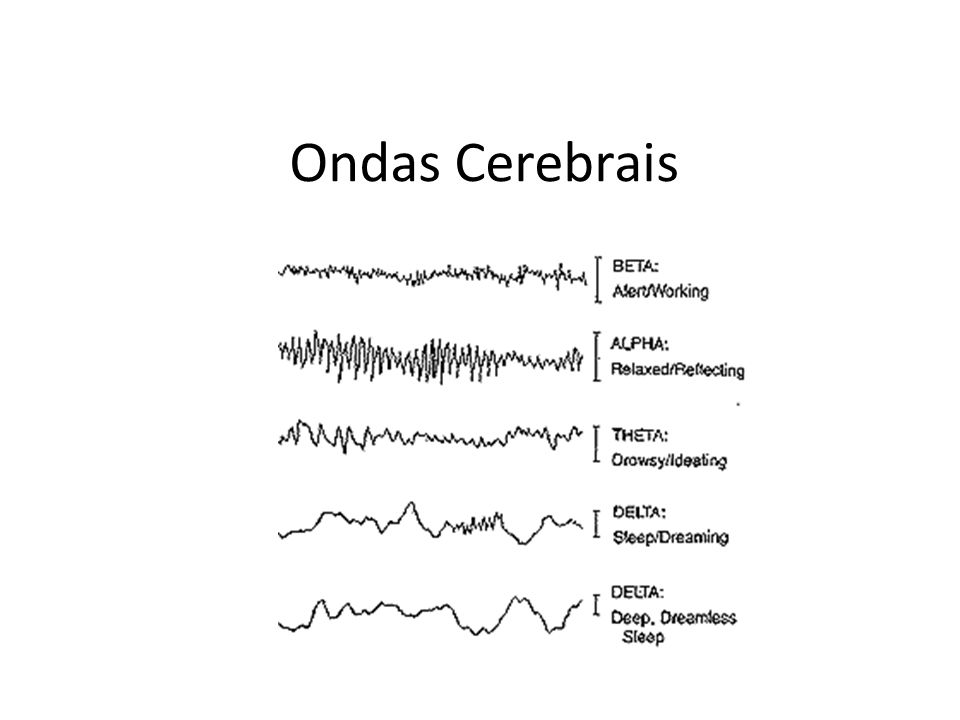 Estados do indivíduo refletem-se na freqüência da carga e descarga de seus neurônios e, conseqüentemente, no potencial de seu cérebro.