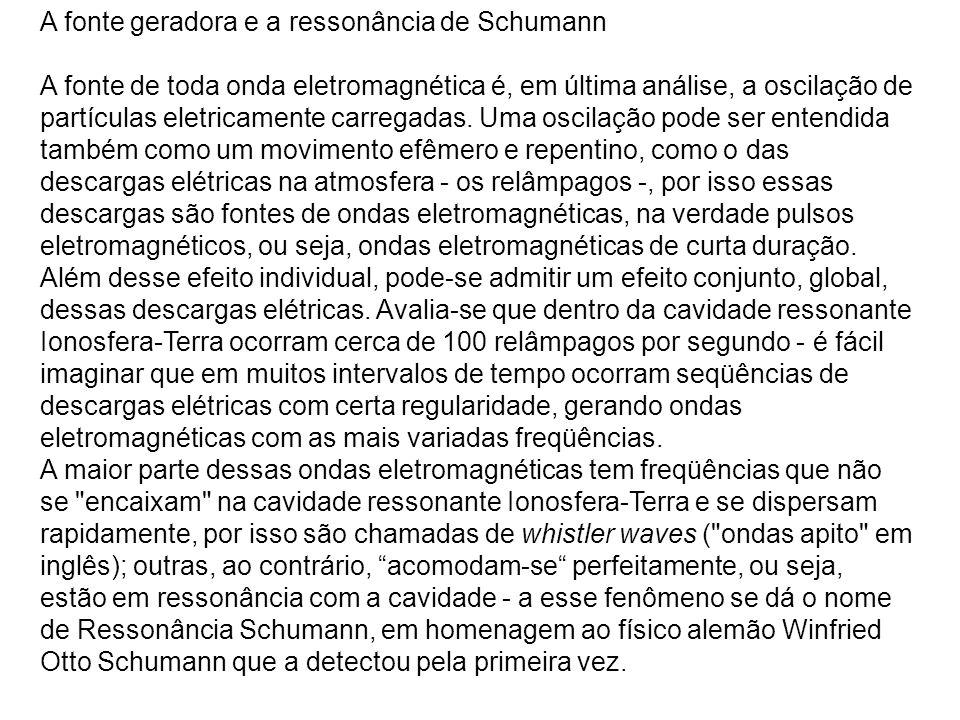 A fonte geradora e a ressonância de Schumann A fonte de toda onda eletromagnética é, em última análise, a oscilação de partículas eletricamente carregadas.