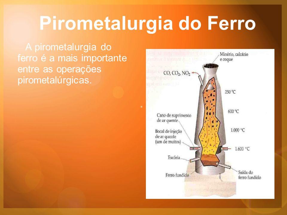 Pirometalurgia do Ferro A pirometalurgia do ferro é a mais importante entre as operações pirometalúrgicas.