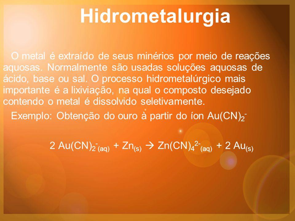 Hidrometalurgia O metal é extraído de seus minérios por meio de reações aquosas.