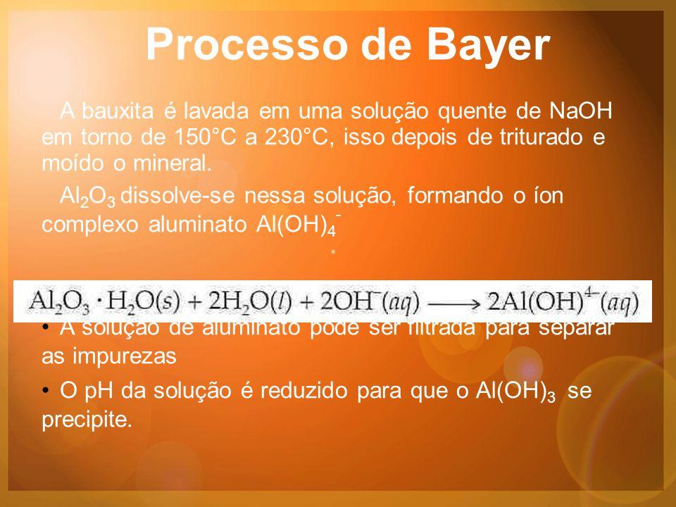 Processo de Bayer A bauxita é lavada em uma solução quente de NaOH em torno de 150°C a 230°C, isso depois de triturado e moído o mineral.