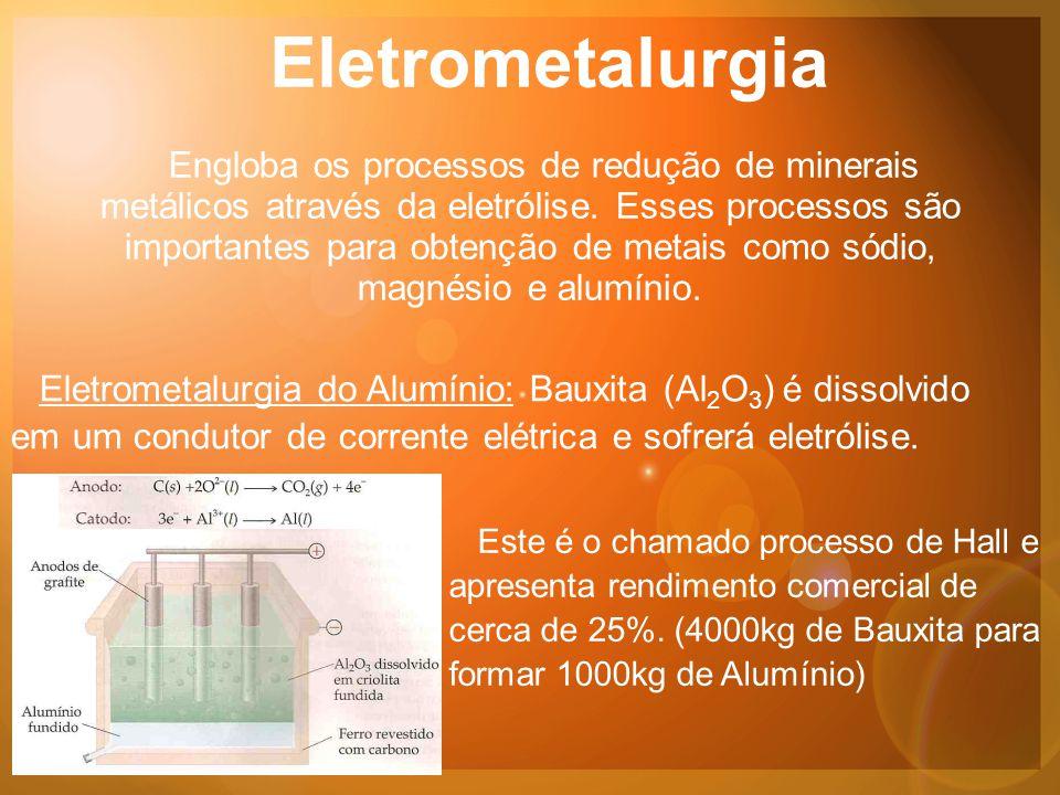 Eletrometalurgia Engloba os processos de redução de minerais metálicos através da eletrólise.