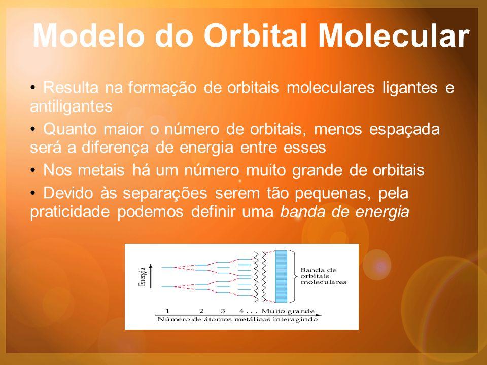 Modelo do Orbital Molecular •Resulta na formação de orbitais moleculares ligantes e antiligantes •Quanto maior o número de orbitais, menos espaçada será a diferença de energia entre esses •Nos metais há um número muito grande de orbitais •Devido às separações serem tão pequenas, pela praticidade podemos definir uma banda de energia