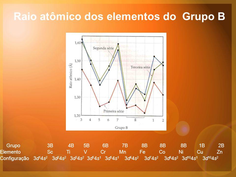 Raio atômico dos elementos do Grupo B Grupo3B 4B 5B 6B 7B8B 8B 8B 1B 2B Elemento Sc Ti V Cr Mn Fe Co Ni Cu Zn Configuração 3d 1 4s 2 3d 2 4s 2 3d 3 4s 2 3d 5 4s 1 3d 5 4s 1 3d 6 4s 2 3d 7 4s 2 3d 8 4s 2 3d 10 4s 1 3d 10 4s 2