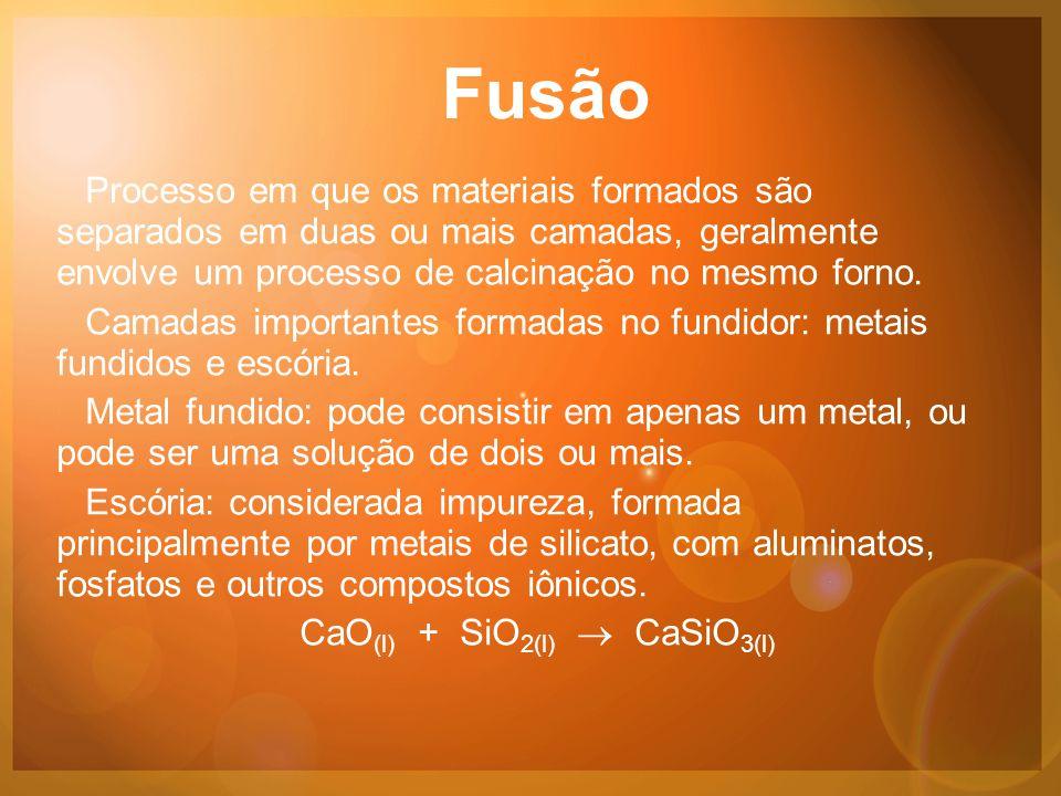 Eletrorrefinamento do Cobre O cobre é muito utilizado para fazer fiação elétrica e em outras aplicações que utilizam alta condutividade elétrica.