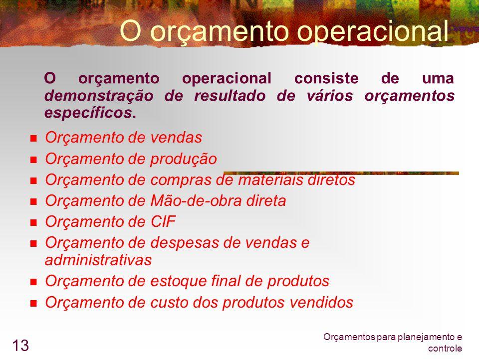 Orçamentos para planejamento e controle 13 O orçamento operacional  Orçamento de vendas  Orçamento de produção  Orçamento de compras de materiais d