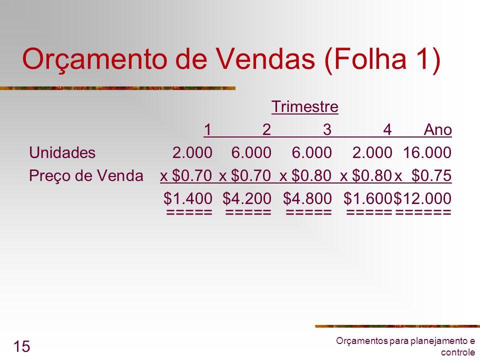 Orçamentos para planejamento e controle 15 Orçamento de Vendas (Folha 1) Trimestre 1234Ano Unidades2.0006.0006.0002.00016.000 Preço de Vendax $0.70x $