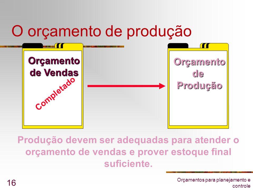 Orçamentos para planejamento e controle 16 O orçamento de produção Orçamento de Vendas OrçamentodeProdução Completado Produção devem ser adequadas par
