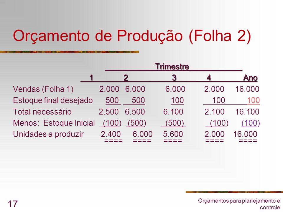 Orçamentos para planejamento e controle 17 Orçamento de Produção (Folha 2) _____________ Trimestre____________ 1 2 3 4 Ano 1 2 3 4 Ano Vendas (Folha 1