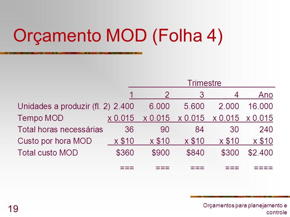 Orçamentos para planejamento e controle 19 Orçamento MOD (Folha 4) _____________Trimestre____________ 1234Ano Unidades a produzir (fl. 2)2.4006.0005.6