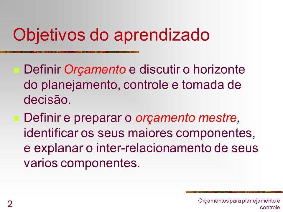 Orçamentos para planejamento e controle 3 Objetivos do aprendizado (continuação)  Descrever o orçamento baseado em atividades.