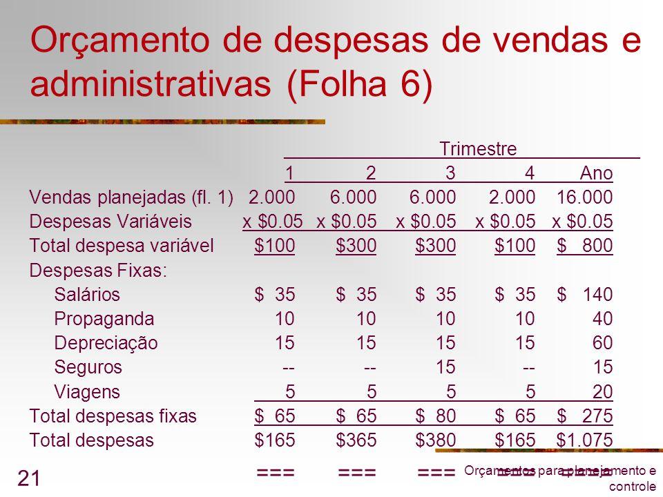 Orçamentos para planejamento e controle 21 Orçamento de despesas de vendas e administrativas (Folha 6) _______________Trimestre____________ 1234Ano Ve