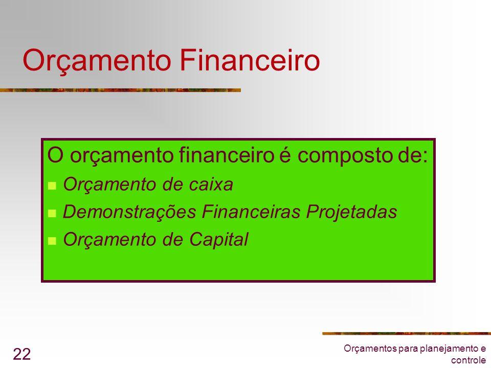 Orçamentos para planejamento e controle 22 Orçamento Financeiro O orçamento financeiro é composto de:  Orçamento de caixa  Demonstrações Financeiras