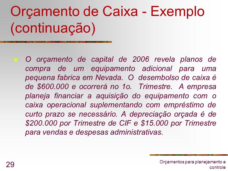 Orçamentos para planejamento e controle 29 Orçamento de Caixa - Exemplo (continuação)  O orçamento de capital de 2006 revela planos de compra de um e