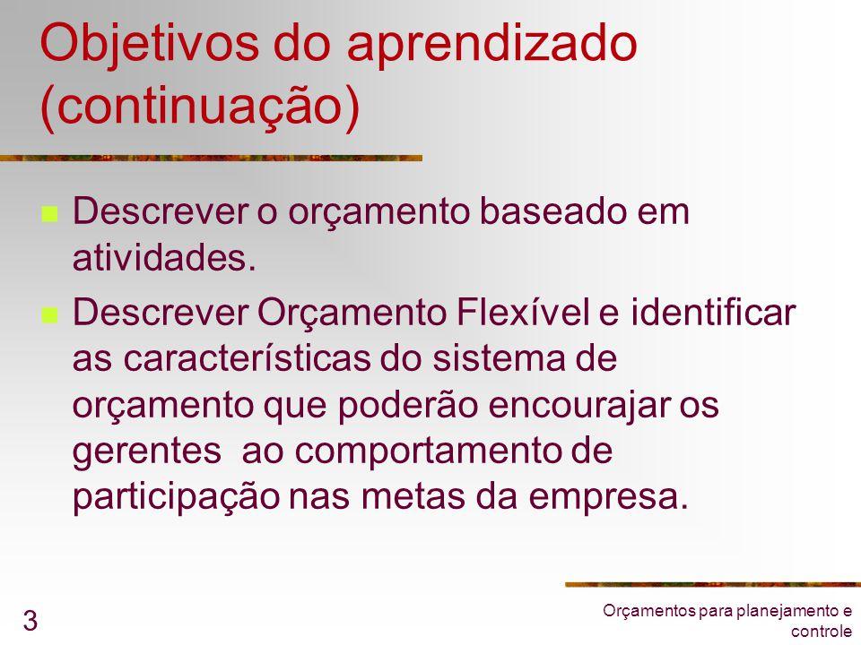 Orçamentos para planejamento e controle 24 O Orçamento de Caixa Saldo inicial de caixa$x.xxx (+) Recebimentos de Caixa x.xxx (=) Caixa disponível$x.xxx (-) Saídas de Caixa (Pagamentos) x.xxx (-) Saldo mínimo de caixa desejado x.xxx (=) Suficiência (insuficiência) de caixa $x.xxx (+) Caixa obtido de empréstimos x.xxx (-) Pagamentos de empréstimos e juros x.xxx (=) Saldo final de caixa$x.xxx ====
