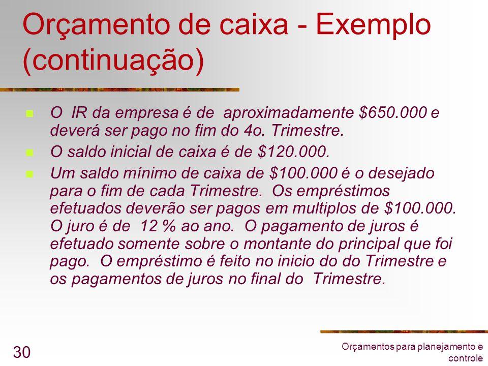 Orçamentos para planejamento e controle 30 Orçamento de caixa - Exemplo (continuação)  O IR da empresa é de aproximadamente $650.000 e deverá ser pag