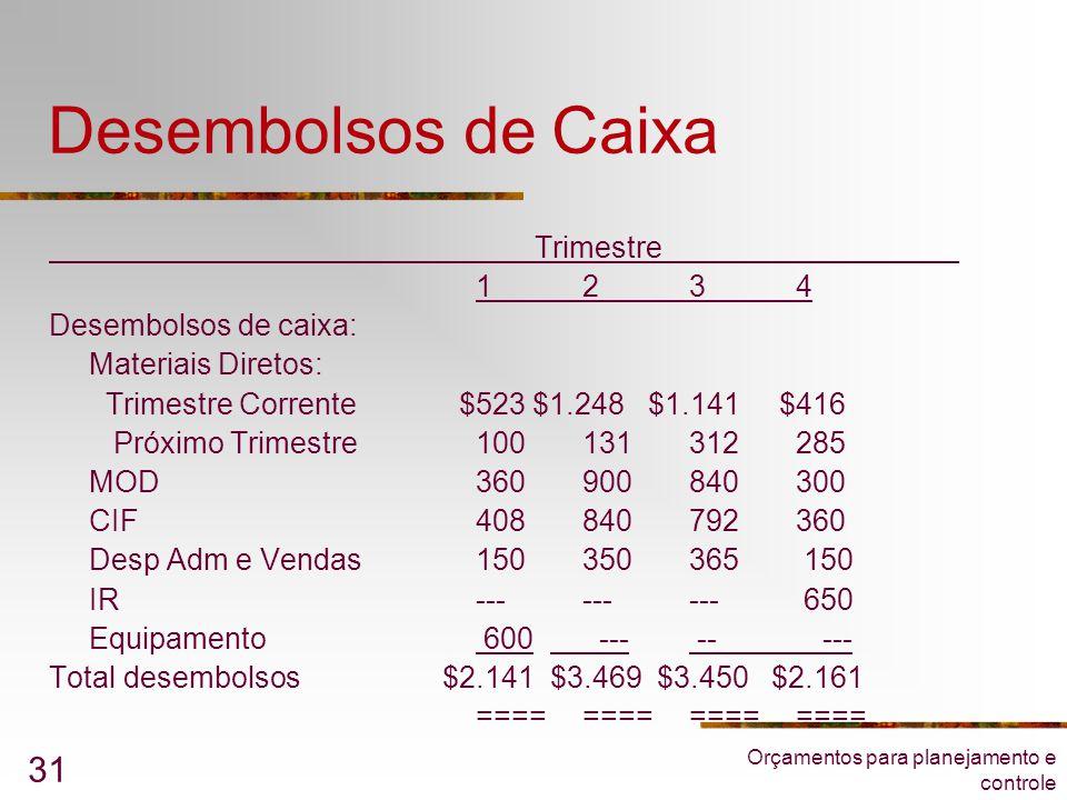 Orçamentos para planejamento e controle 31 Desembolsos de Caixa ________ ______Trimestre__________________ 1234 Desembolsos de caixa: Materiais Direto