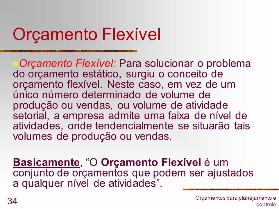 Orçamentos para planejamento e controle 34 Orçamento Flexível  Orçamento Flexível: Para solucionar o problema do orçamento estático, surgiu o conceit