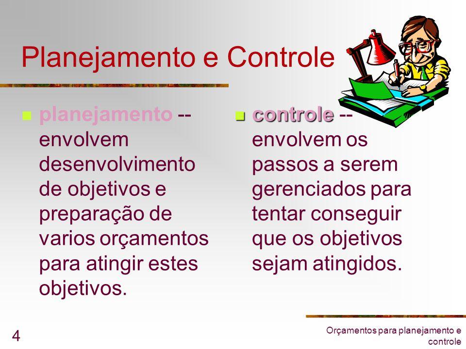 Orçamentos para planejamento e controle 4 Planejamento e Controle  planejamento -- envolvem desenvolvimento de objetivos e preparação de varios orçam