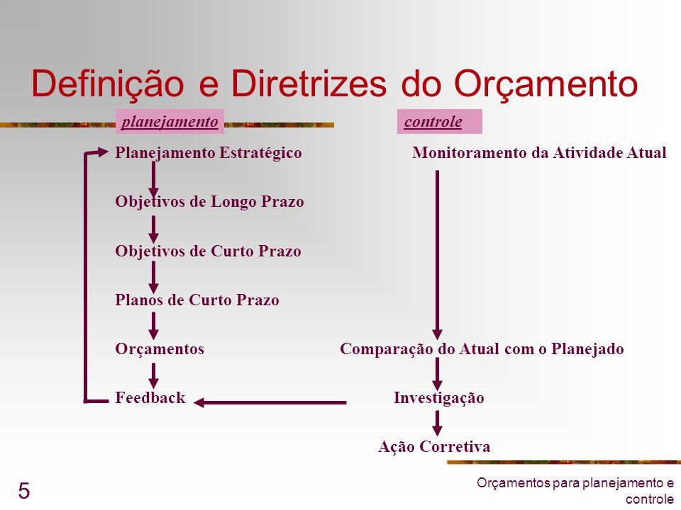 Orçamentos para planejamento e controle 5 Definição e Diretrizes do Orçamento Planejamento Estratégico Monitoramento da Atividade Atual Objetivos de L