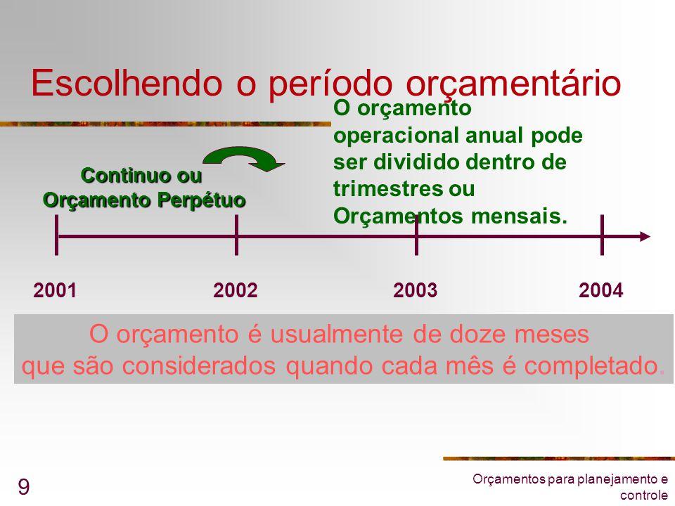 Orçamentos para planejamento e controle 9 Escolhendo o período orçamentário 2001200220032004 Continuo ou Orçamento Perpétuo O orçamento é usualmente d