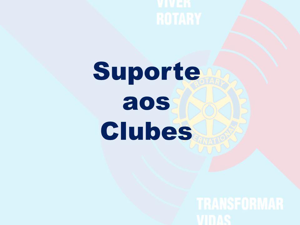 Suporte aos Clubes