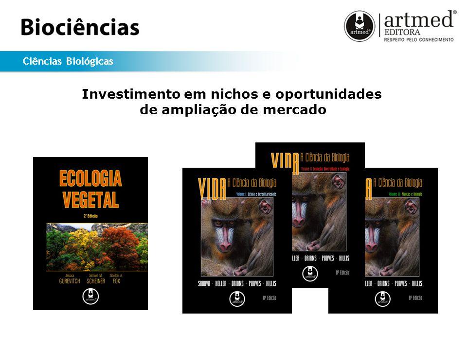 Ciências Biológicas Investimento em nichos e oportunidades de ampliação de mercado