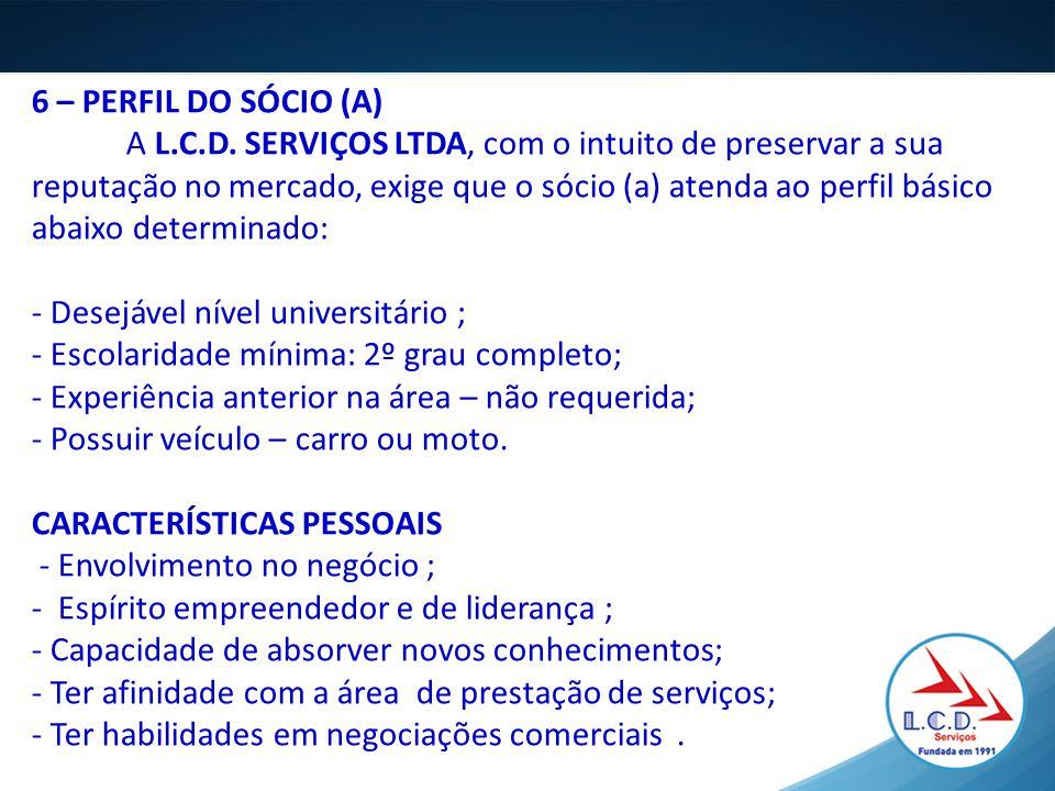 6 – PERFIL DO SÓCIO (A) A L.C.D. SERVIÇOS LTDA, com o intuito de preservar a sua reputação no mercado, exige que o sócio (a) atenda ao perfil básico a