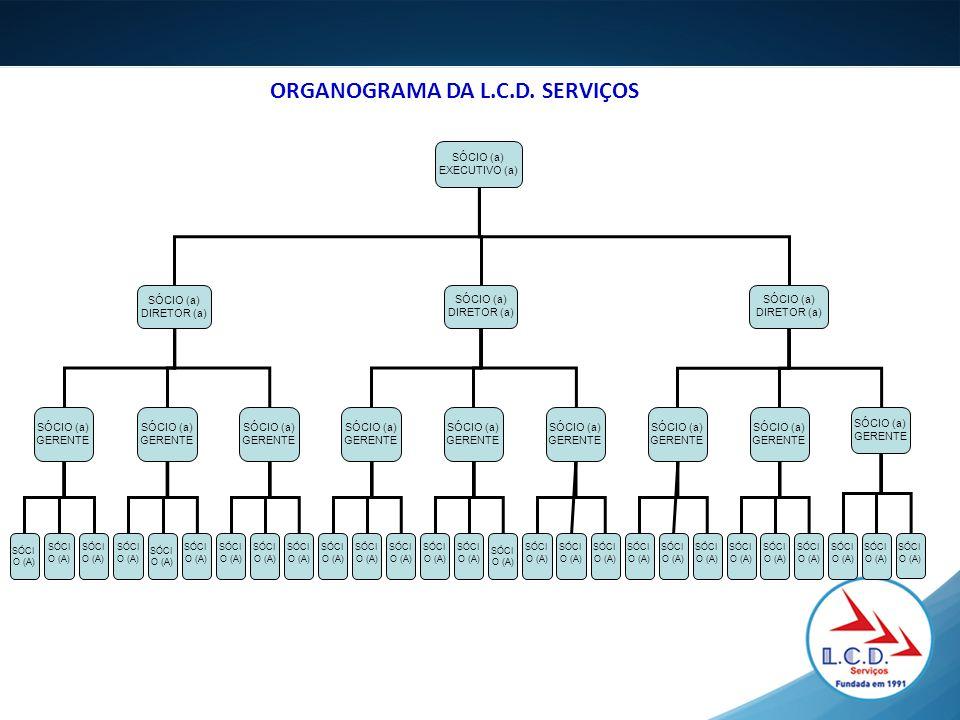 SÓCIO (a) EXECUTIVO (a) SÓCIO (a) DIRETOR (a) SÓCIO (a) DIRETOR (a) SÓCIO (a) DIRETOR (a) SÓCIO (a) GERENTE SÓCI O (A) ORGANOGRAMA DA L.C.D. SERVIÇOS