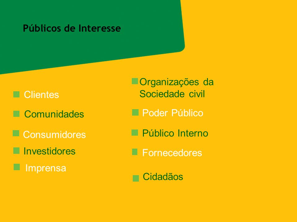 Clientes Comunidades Consumidores Investidores Imprensa Organizações da Sociedade civil Poder Público Público Interno Fornecedores Cidadãos Públicos de Interesse