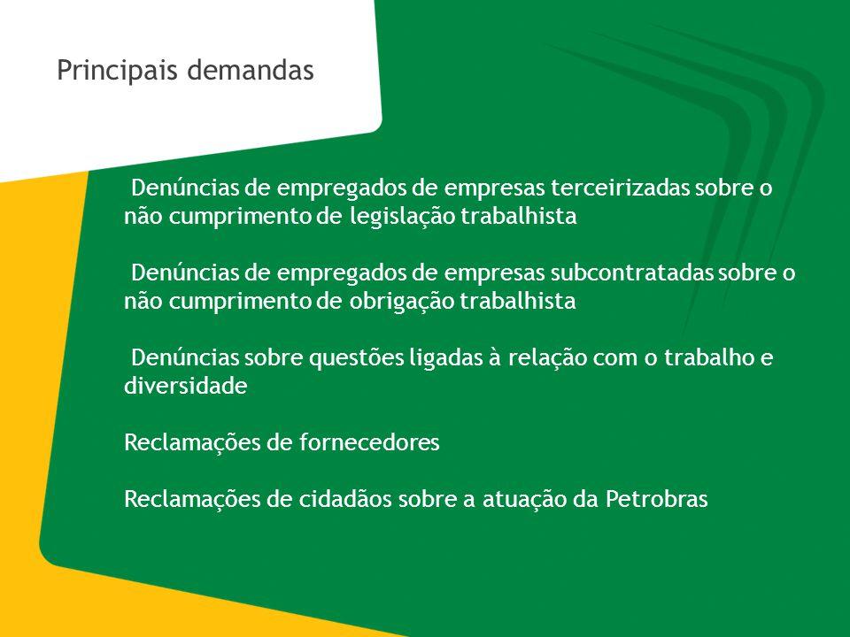 Principais demandas Denúncias de empregados de empresas terceirizadas sobre o não cumprimento de legislação trabalhista Denúncias de empregados de empresas subcontratadas sobre o não cumprimento de obrigação trabalhista Denúncias sobre questões ligadas à relação com o trabalho e diversidade Reclamações de fornecedores Reclamações de cidadãos sobre a atuação da Petrobras