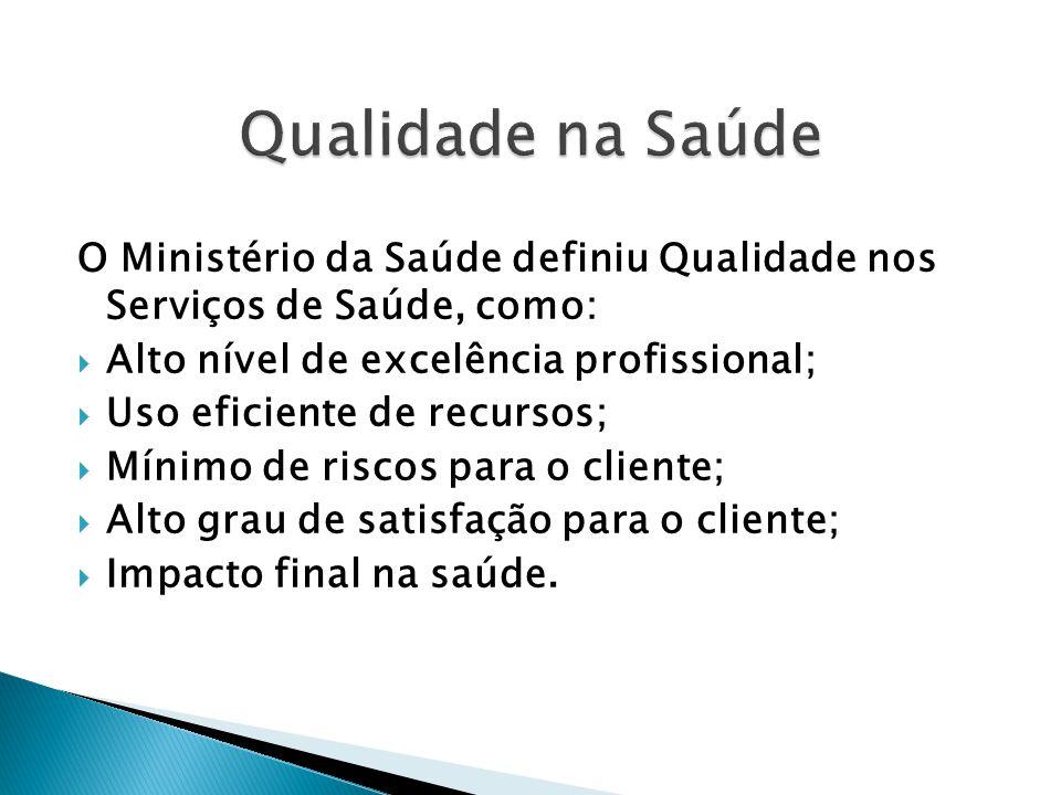 O Ministério da Saúde definiu Qualidade nos Serviços de Saúde, como:  Alto nível de excelência profissional;  Uso eficiente de recursos;  Mínimo de