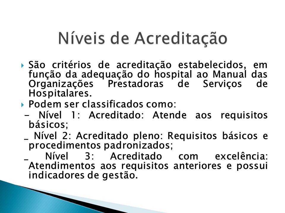  São critérios de acreditação estabelecidos, em função da adequação do hospital ao Manual das Organizações Prestadoras de Serviços de Hospitalares. 