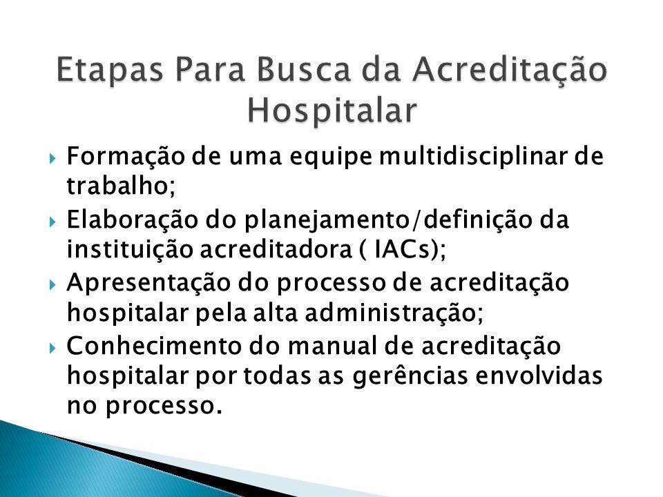  Formação de uma equipe multidisciplinar de trabalho;  Elaboração do planejamento/definição da instituição acreditadora ( IACs);  Apresentação do processo de acreditação hospitalar pela alta administração;  Conhecimento do manual de acreditação hospitalar por todas as gerências envolvidas no processo.