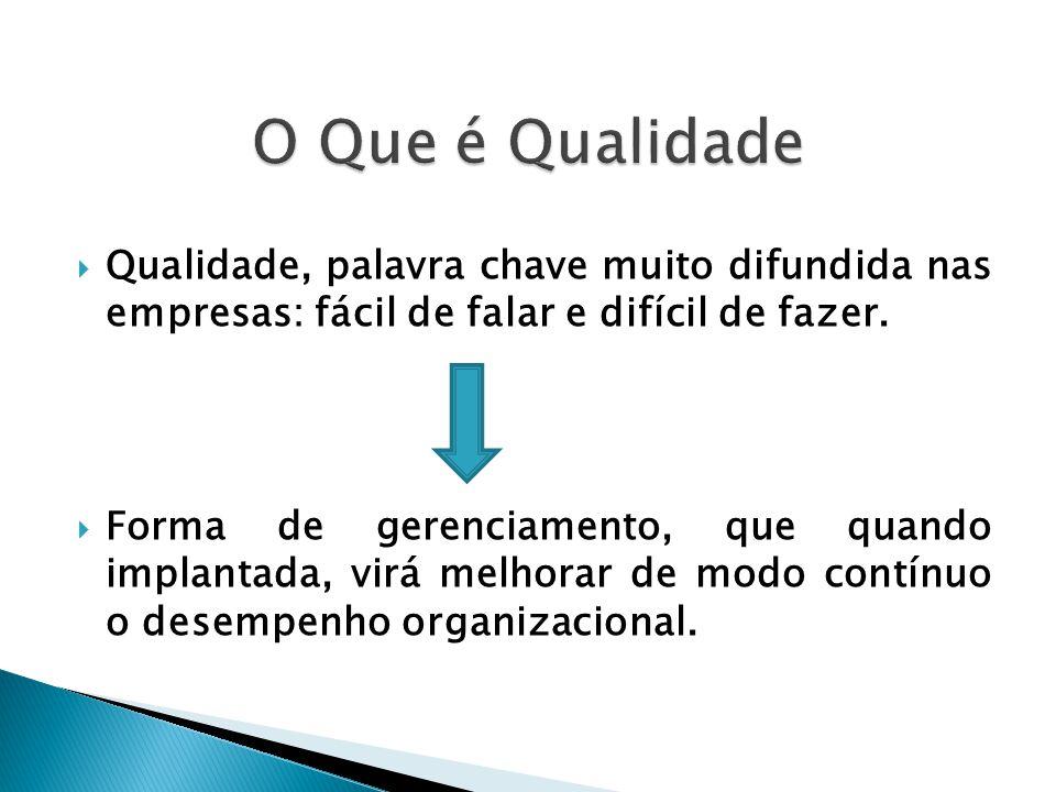  Qualidade, palavra chave muito difundida nas empresas: fácil de falar e difícil de fazer.  Forma de gerenciamento, que quando implantada, virá melh