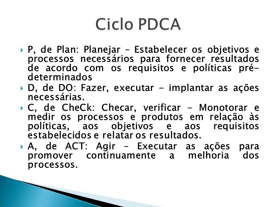  P, de Plan: Planejar – Estabelecer os objetivos e processos necessários para fornecer resultados de acordo com os requisitos e políticas pré- determ