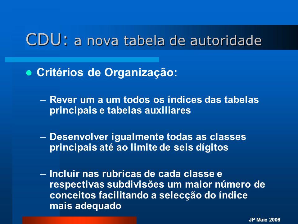 JP Maio 2006 CDU: a nova tabela de autoridade  Critérios de Organização: (cont.) –Incluir um sumário das tabelas auxiliares e tabelas principais para facilitar a localização dos assuntos e respectivas facetas –Disponibilizar um manual de trabalho mais didáctico, fornecendo mais notas de aplicação e mais exemplos de construção de notações